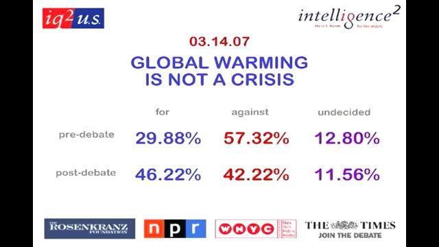 Image-Global-Iq2-debate-results