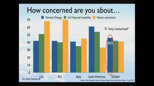 Image-global-warming-concerns