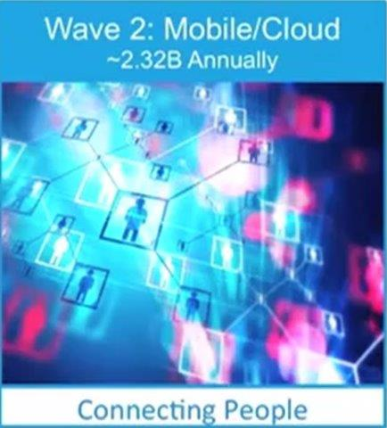Image-2-Wave-2-Mobile