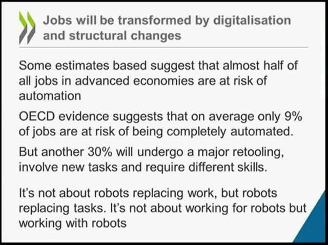 Image-8-OECD-50-percent-jobs-face-automation